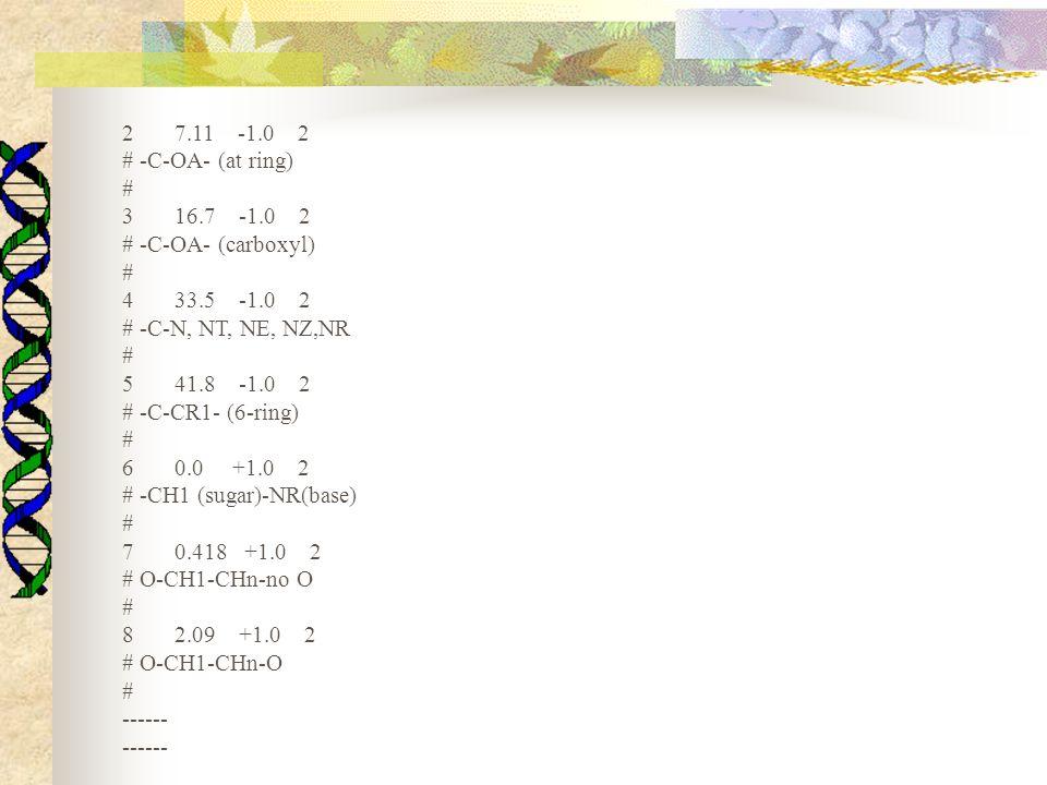 2 7.11 -1.0 2 # -C-OA- (at ring) # 3 16.7 -1.0 2 # -C-OA- (carboxyl) # 4 33.5 -1.0 2 # -C-N, NT, NE, NZ,NR # 5 41.8 -1.0 2 # -C-CR1- (6-ring) # 6 0.0 +1.0 2 # -CH1 (sugar)-NR(base) # 7 0.418 +1.0 2 # O-CH1-CHn-no O # 8 2.09 +1.0 2 # O-CH1-CHn-O # ------