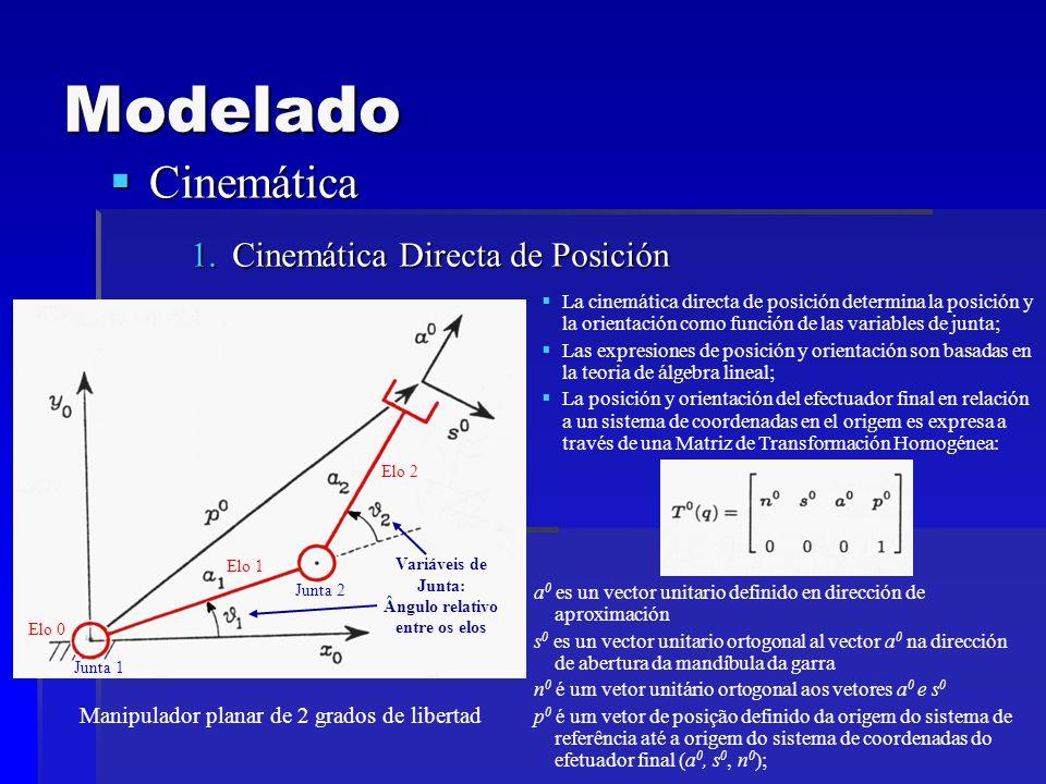 Modelado Cinemática Cinemática 1.Cinemática Directa de Posición La cinemática directa de posición determina la posición y la orientación como función de las variables de junta; Las expresiones de posición y orientación son basadas en la teoria de álgebra lineal; La posición y orientación del efectuador final en relación a un sistema de coordenadas en el origem es expresa a través de una Matriz de Transformación Homogénea: Elo 2 Elo 1 Elo 0 Junta 2 Junta 1 Variáveis de Junta: Ângulo relativo entre os elos a 0 es un vector unitario definido en dirección de aproximación s 0 es un vector unitario ortogonal al vector a 0 na dirección de abertura da mandíbula da garra n 0 é um vetor unitário ortogonal aos vetores a 0 e s 0 p 0 é um vetor de posição definido da origem do sistema de referência até a origem do sistema de coordenadas do efetuador final (a 0, s 0, n 0 ); Manipulador planar de 2 grados de libertad