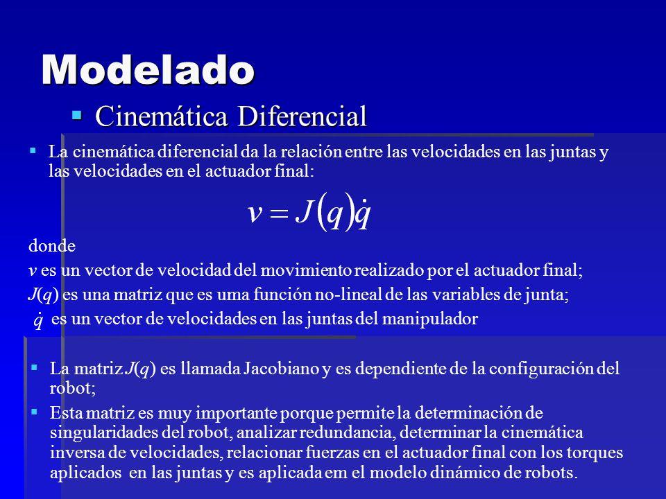 donde v es un vector de velocidad del movimiento realizado por el actuador final; J(q) es una matriz que es uma función no-lineal de las variables de junta; es un vector de velocidades en las juntas del manipulador Modelado Cinemática Diferencial Cinemática Diferencial La cinemática diferencial da la relación entre las velocidades en las juntas y las velocidades en el actuador final: La matriz J(q) es llamada Jacobiano y es dependiente de la configuración del robot; Esta matriz es muy importante porque permite la determinación de singularidades del robot, analizar redundancia, determinar la cinemática inversa de velocidades, relacionar fuerzas en el actuador final con los torques aplicados en las juntas y es aplicada em el modelo dinámico de robots.