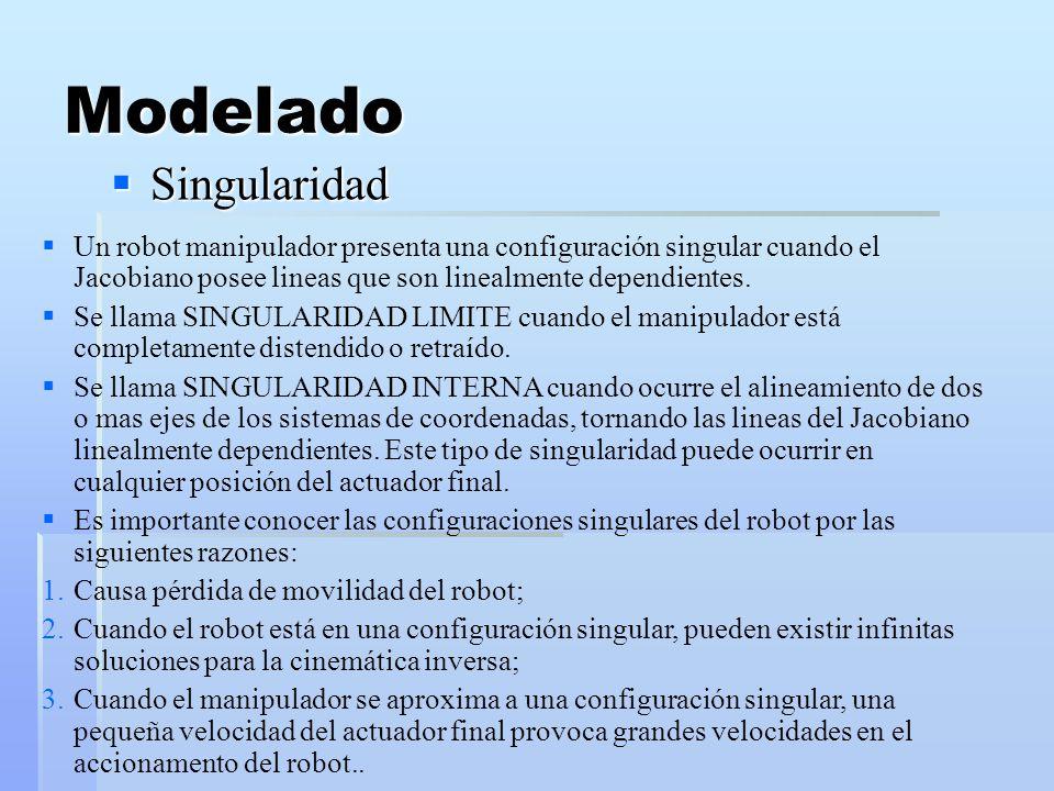 Modelado Singularidad Singularidad Un robot manipulador presenta una configuración singular cuando el Jacobiano posee lineas que son linealmente dependientes.