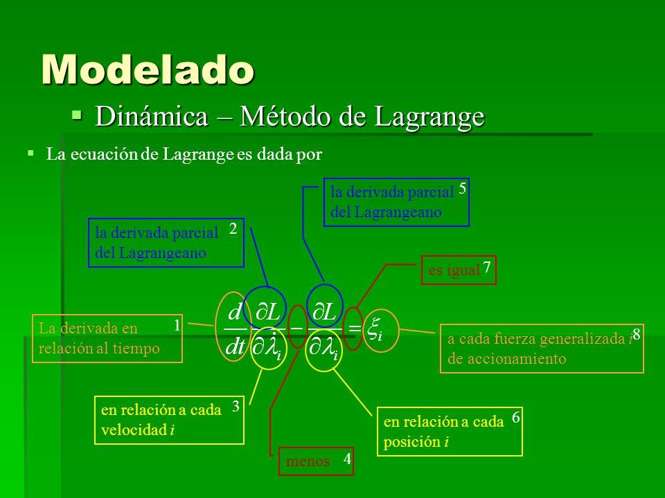 Modelado Dinámica – Método de Lagrange Dinámica – Método de Lagrange La ecuación de Lagrange es dada por La derivada en relación al tiempo 1 la derivada parcial del Lagrangeano 2 en relación a cada velocidad i 3 menos 4 la derivada parcial del Lagrangeano 5 en relación a cada posición i 6 7 es igual a cada fuerza generalizada i de accionamiento 8