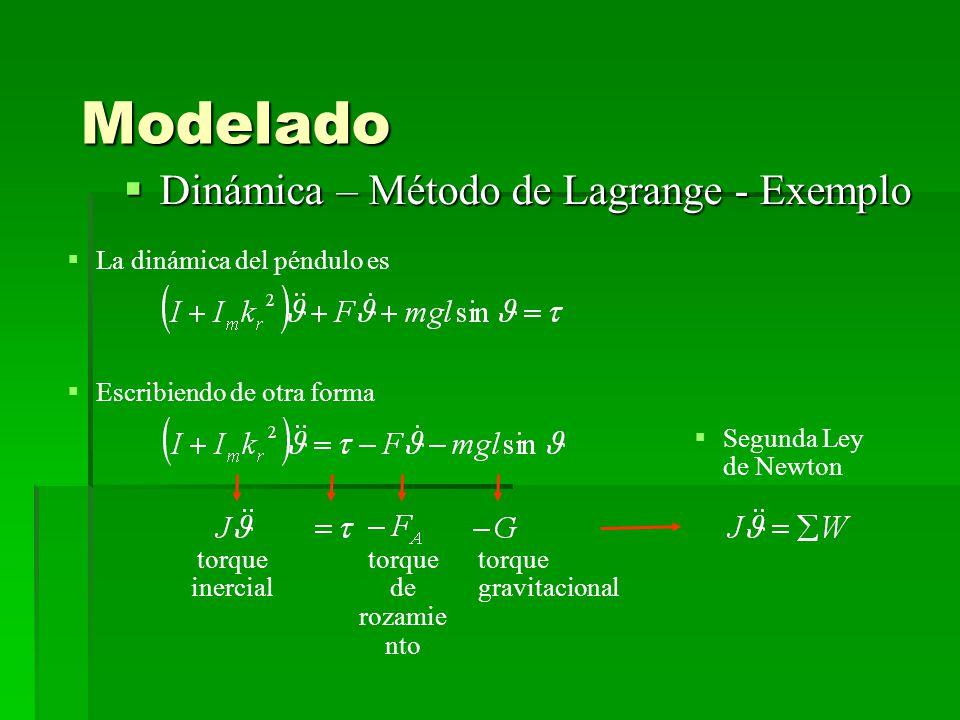 Modelado Dinámica – Método de Lagrange - Exemplo Dinámica – Método de Lagrange - Exemplo La dinámica del péndulo es Escribiendo de otra forma Segunda Ley de Newton torque inercial torque de rozamie nto torque gravitacional