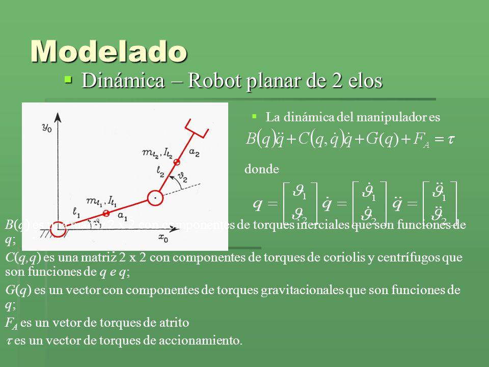 Modelado Dinámica – Robot planar de 2 elos Dinámica – Robot planar de 2 elos La dinámica del manipulador es donde B(q) es una matriz 2 x 2 con componentes de torques inerciales que son funciones de q; C(q,q) es una matriz 2 x 2 con componentes de torques de coriolis y centrífugos que son funciones de q e q; G(q) es un vector con componentes de torques gravitacionales que son funciones de q; F A es un vetor de torques de atrito es un vector de torques de accionamiento...