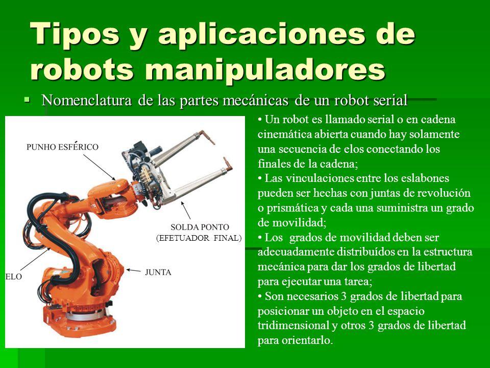 Tipos y aplicaciones de robots manipuladores Nomenclatura de las partes mecánicas de un robot serial Nomenclatura de las partes mecánicas de un robot serial Un robot es llamado serial o en cadena cinemática abierta cuando hay solamente una secuencia de elos conectando los finales de la cadena; Las vinculaciones entre los eslabones pueden ser hechas con juntas de revolución o prismática y cada una suministra un grado de movilidad; Los grados de movilidad deben ser adecuadamente distribuídos en la estructura mecánica para dar los grados de libertad para ejecutar una tarea; Son necesarios 3 grados de libertad para posicionar un objeto en el espacio tridimensional y otros 3 grados de libertad para orientarlo.