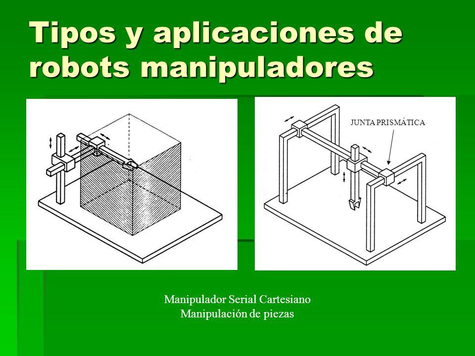 Tipos y aplicaciones de robots manipuladores Manipulador Serial Cartesiano Manipulación de piezas JUNTA PRISMÁTICA