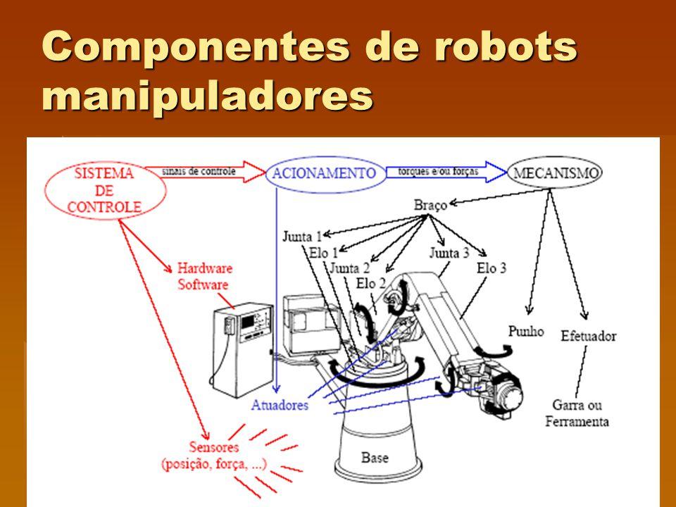 Control Esquemas de control Esquemas de control Controlador Proporcional – La ley de control es compuesta por un término proporcional al error de seguimiento de una trayectoria deseada.