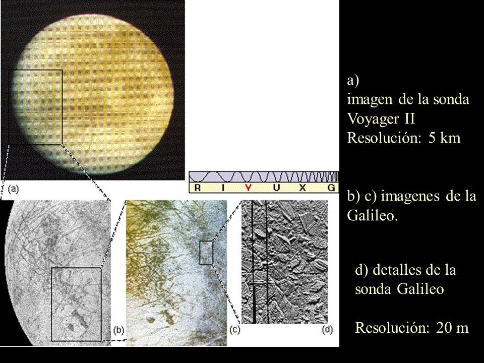 Europa Los satélites galieleanos de Júpiter como modelo a escala menor del Sistema Solar interior