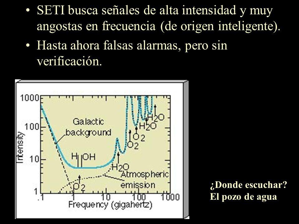 Antecedentes de SETI. Placa en la sonda Pioneer 10
