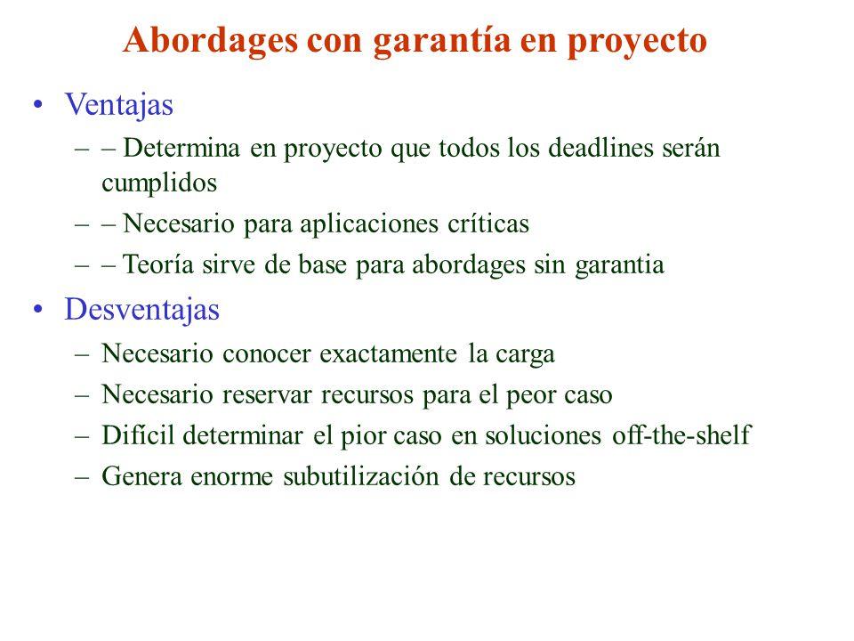 Abordages con garantía en proyecto Ventajas –– Determina en proyecto que todos los deadlines serán cumplidos –– Necesario para aplicaciones críticas –