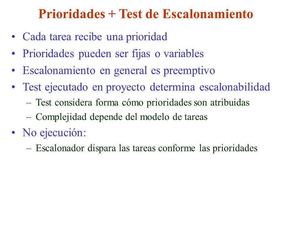 Prioridades + Test de Escalonamiento Cada tarea recibe una prioridad Prioridades pueden ser fijas o variables Escalonamiento en general es preemptivo