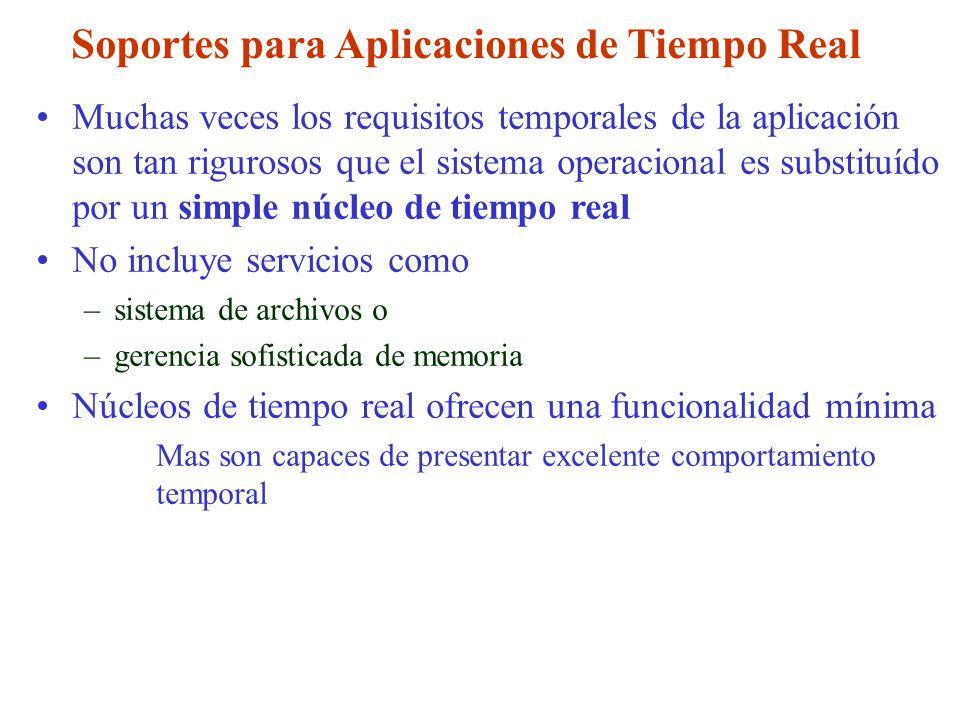 Soportes para Aplicaciones de Tiempo Real Muchas veces los requisitos temporales de la aplicación son tan rigurosos que el sistema operacional es subs