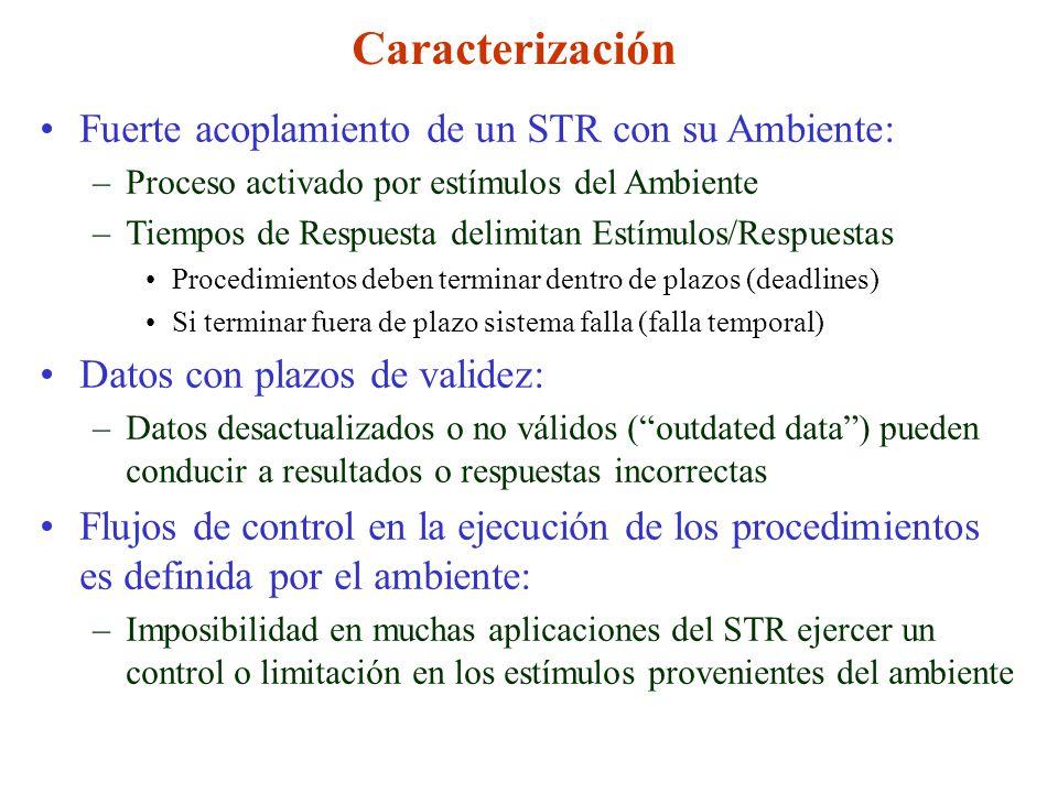 Caracterización Fuerte acoplamiento de un STR con su Ambiente: –Proceso activado por estímulos del Ambiente –Tiempos de Respuesta delimitan Estímulos/