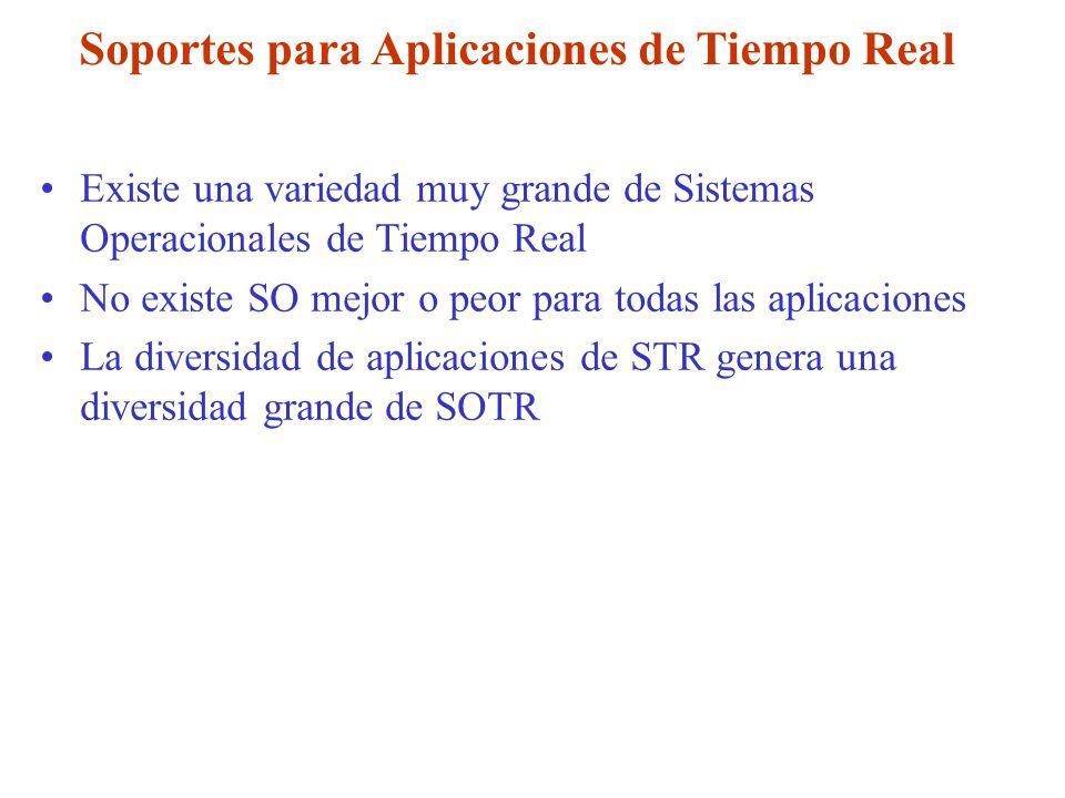 Soportes para Aplicaciones de Tiempo Real Existe una variedad muy grande de Sistemas Operacionales de Tiempo Real No existe SO mejor o peor para todas las aplicaciones La diversidad de aplicaciones de STR genera una diversidad grande de SOTR