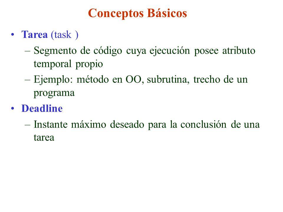 Conceptos Básicos Tarea (task ) –Segmento de código cuya ejecución posee atributo temporal propio –Ejemplo: método en OO, subrutina, trecho de un programa Deadline –Instante máximo deseado para la conclusión de una tarea