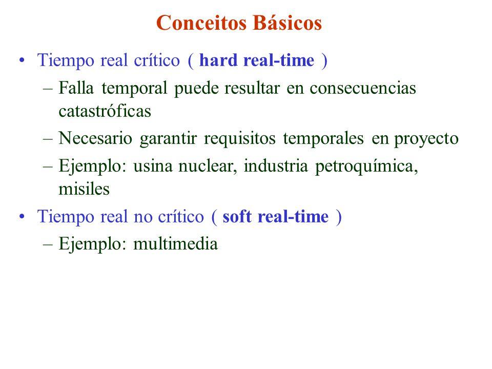 Conceitos Básicos Tiempo real crítico ( hard real-time ) –Falla temporal puede resultar en consecuencias catastróficas –Necesario garantir requisitos