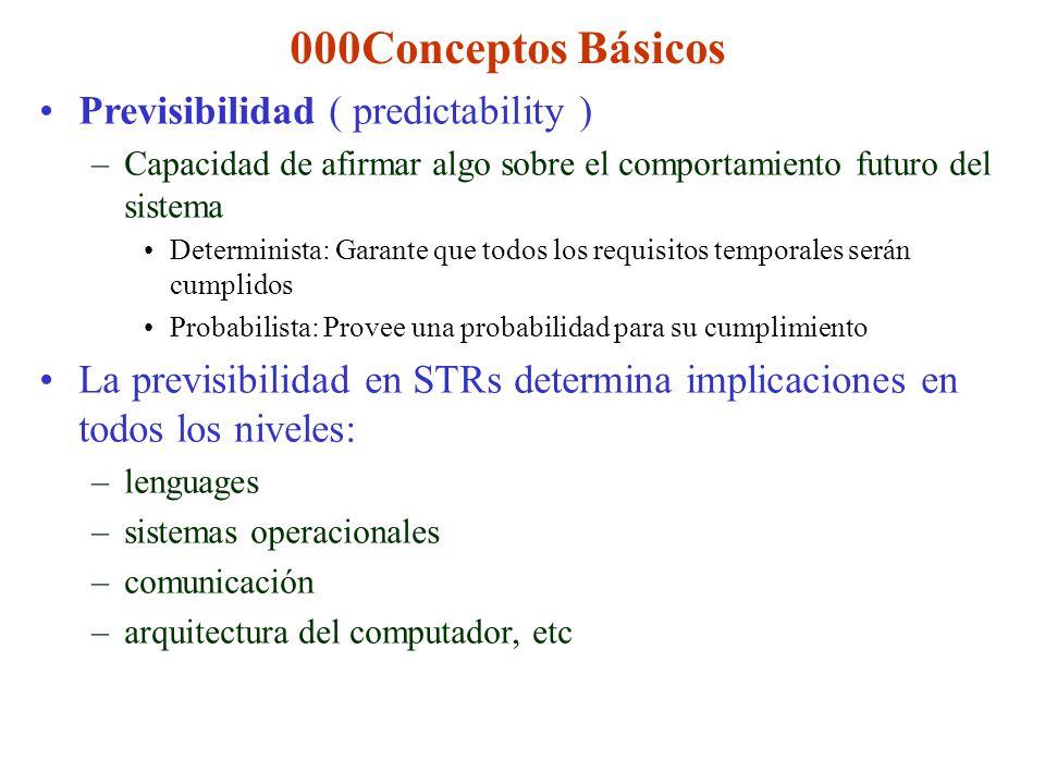 000Conceptos Básicos Previsibilidad ( predictability ) –Capacidad de afirmar algo sobre el comportamiento futuro del sistema Determinista: Garante que