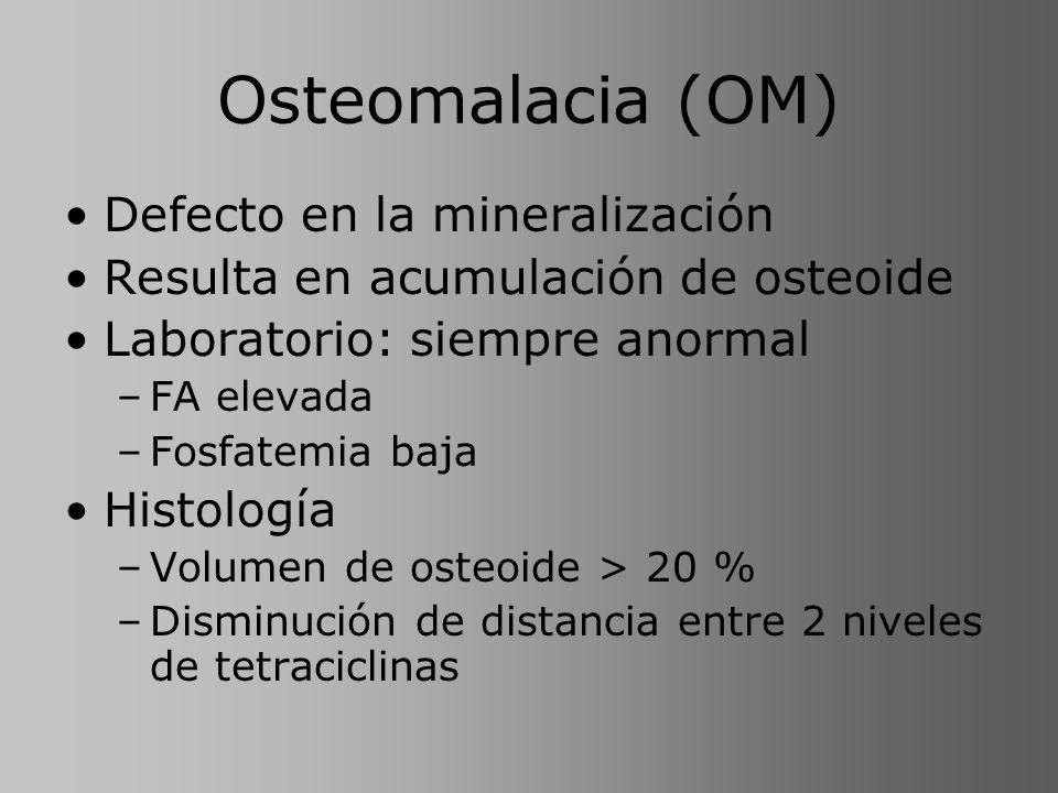 Osteomalacia (OM) Defecto en la mineralización Resulta en acumulación de osteoide Laboratorio: siempre anormal –FA elevada –Fosfatemia baja Histología