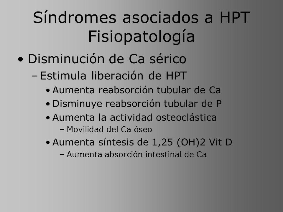 Síndromes asociados a HPT Fisiopatología Disminución de Ca sérico –Estimula liberación de HPT Aumenta reabsorción tubular de Ca Disminuye reabsorción