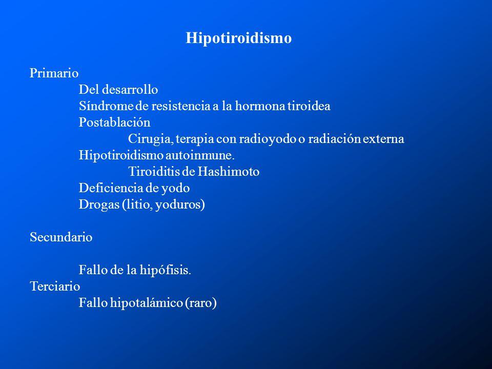 Hipotiroidismo Primario Del desarrollo Síndrome de resistencia a la hormona tiroidea Postablación Cirugia, terapia con radioyodo o radiación externa H