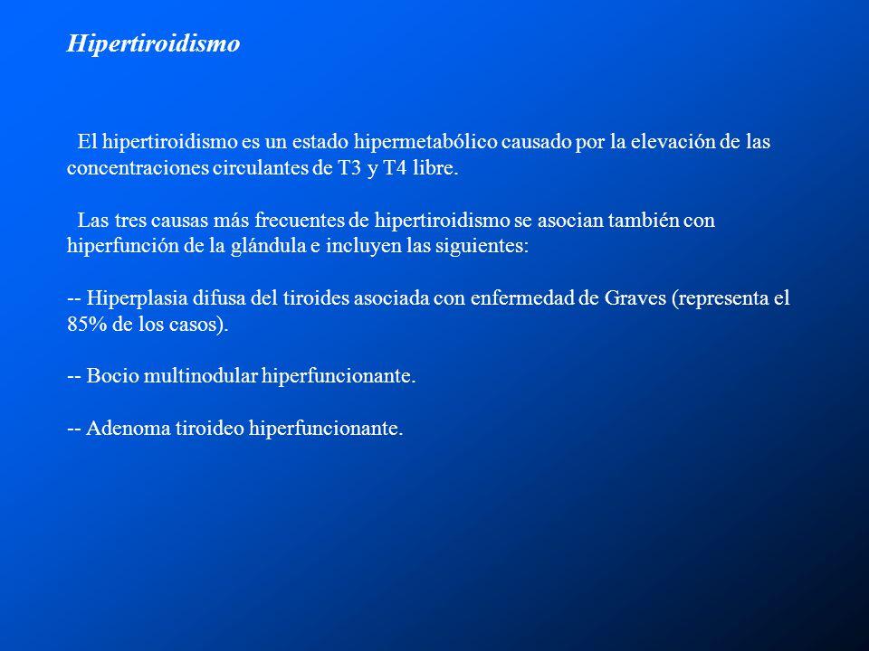 Hipertiroidismo El hipertiroidismo es un estado hipermetabólico causado por la elevación de las concentraciones circulantes de T3 y T4 libre. Las tres