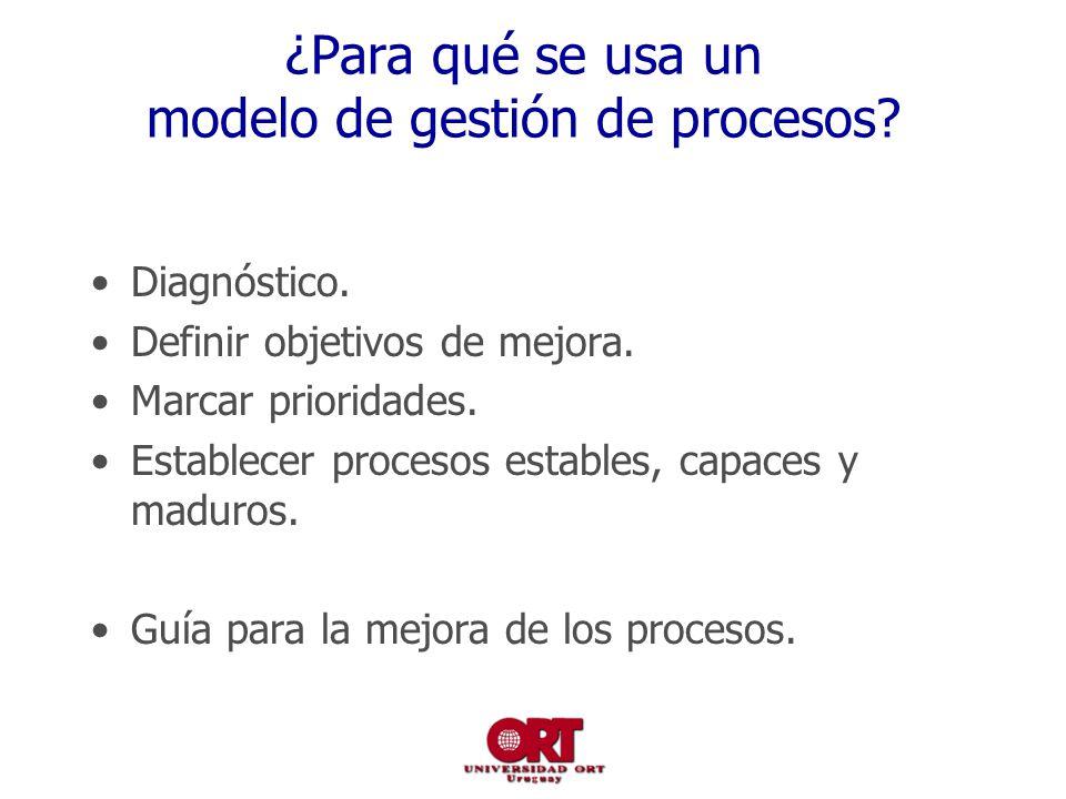 ¿Para qué se usa un modelo de gestión de procesos? Diagnóstico. Definir objetivos de mejora. Marcar prioridades. Establecer procesos estables, capaces