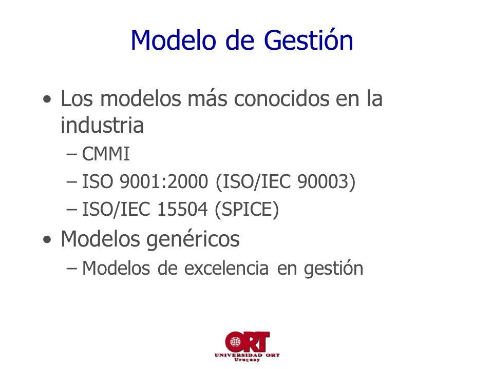 Modelo de Gestión Los modelos más conocidos en la industria –CMMI –ISO 9001:2000 (ISO/IEC 90003) –ISO/IEC 15504 (SPICE) Modelos genéricos –Modelos de