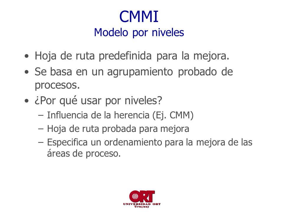 CMMI Modelo por niveles Hoja de ruta predefinida para la mejora. Se basa en un agrupamiento probado de procesos. ¿Por qué usar por niveles? –Influenci