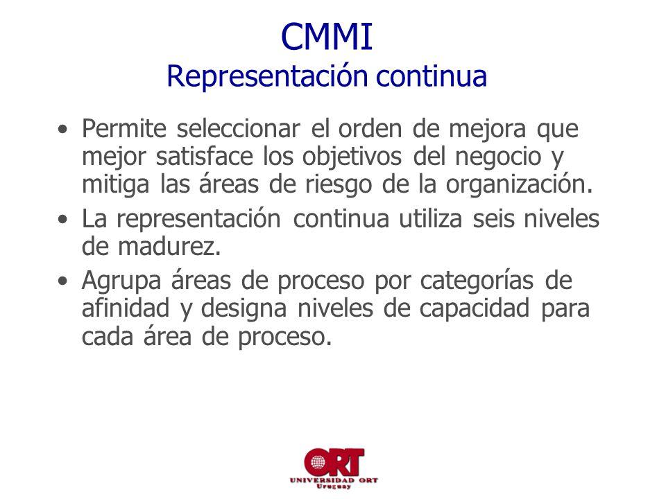 CMMI Representación continua Permite seleccionar el orden de mejora que mejor satisface los objetivos del negocio y mitiga las áreas de riesgo de la organización.