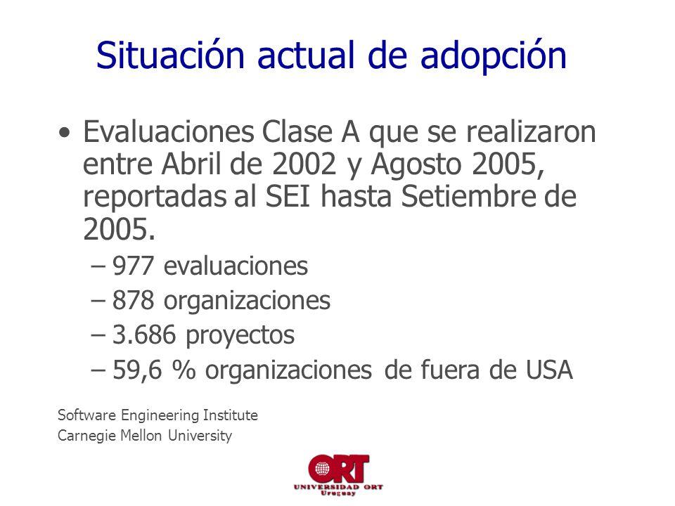 Situación actual de adopción Evaluaciones Clase A que se realizaron entre Abril de 2002 y Agosto 2005, reportadas al SEI hasta Setiembre de 2005.