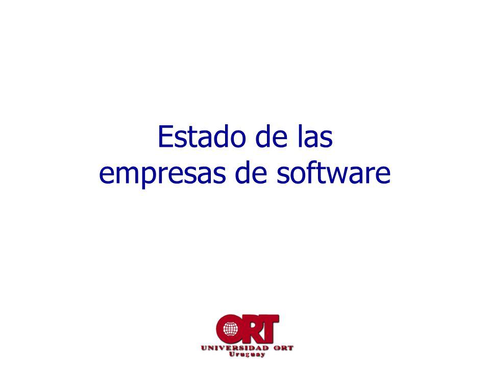 Estado de las empresas de software