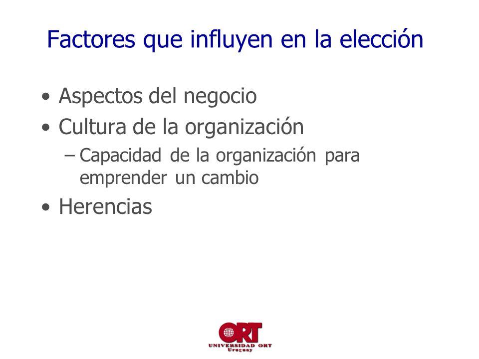 Factores que influyen en la elección Aspectos del negocio Cultura de la organización –Capacidad de la organización para emprender un cambio Herencias