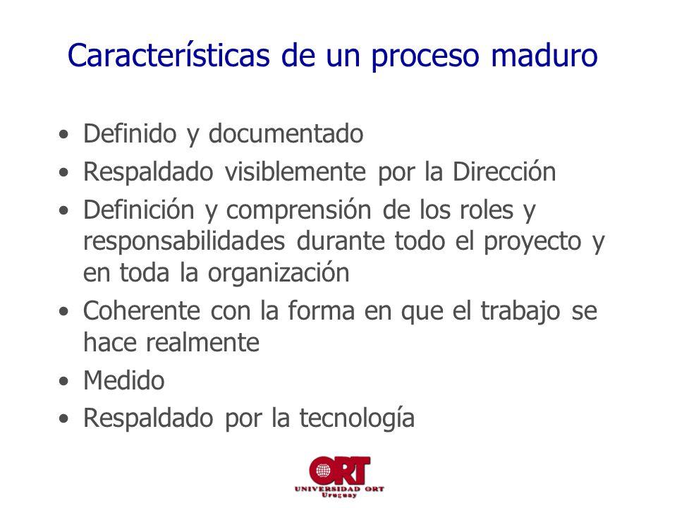 Características de un proceso maduro Definido y documentado Respaldado visiblemente por la Dirección Definición y comprensión de los roles y responsab