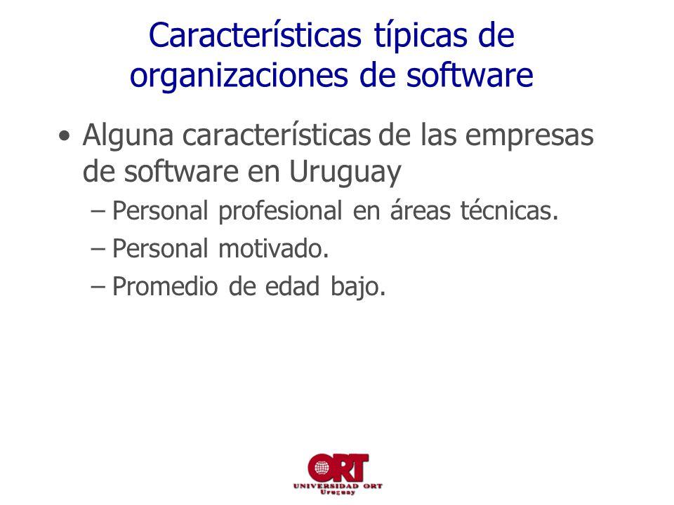 Características típicas de organizaciones de software Alguna características de las empresas de software en Uruguay –Personal profesional en áreas téc