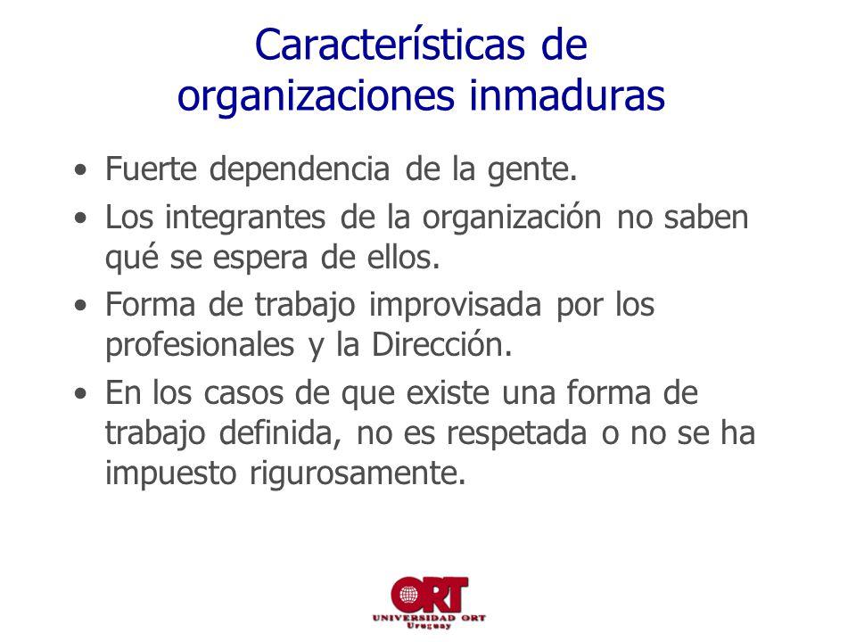 Características de organizaciones inmaduras Fuerte dependencia de la gente. Los integrantes de la organización no saben qué se espera de ellos. Forma