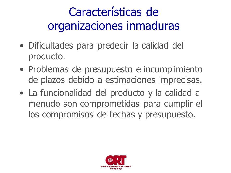 Características de organizaciones inmaduras Dificultades para predecir la calidad del producto. Problemas de presupuesto e incumplimiento de plazos de