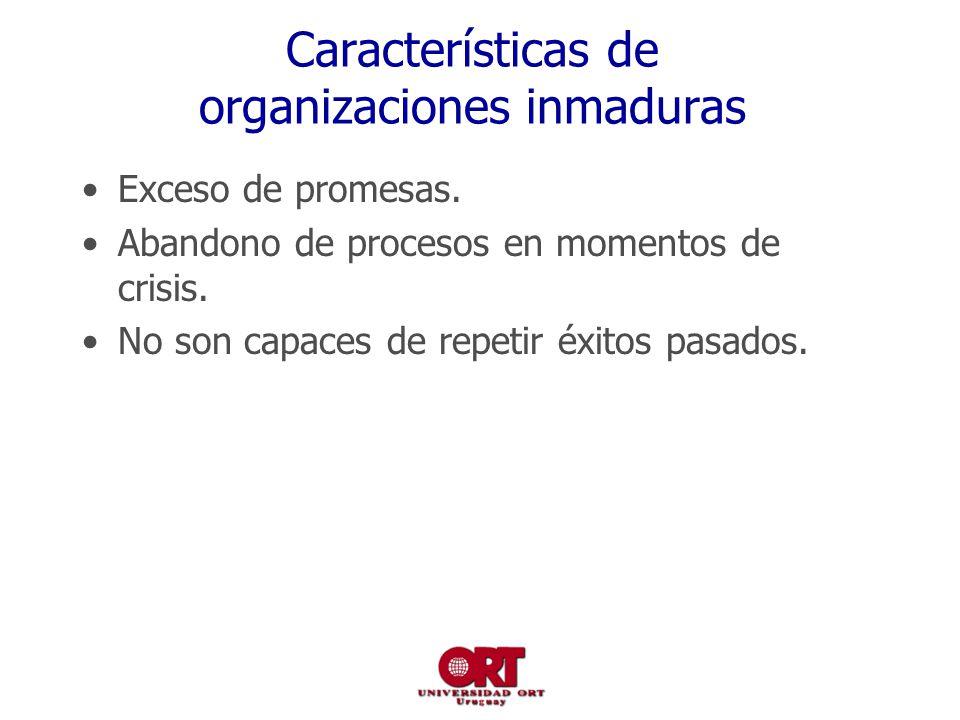 Características de organizaciones inmaduras Exceso de promesas. Abandono de procesos en momentos de crisis. No son capaces de repetir éxitos pasados.
