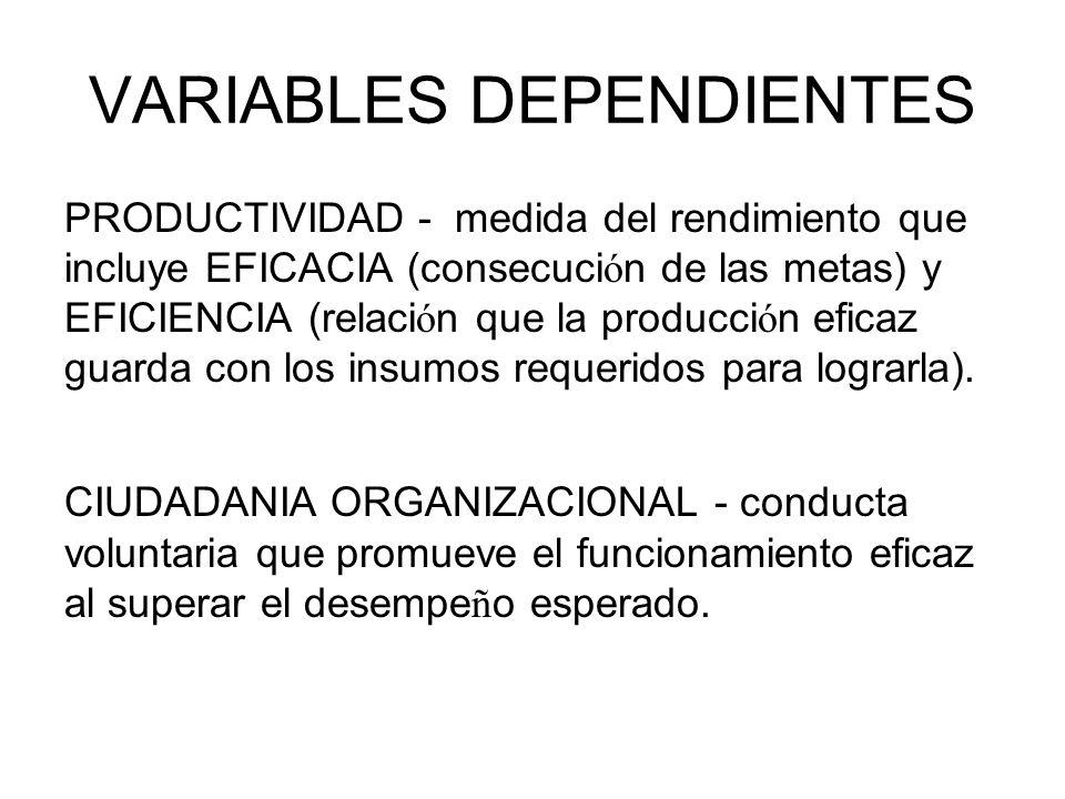 HABILIDAD DEFINICIÓN LA CAPACIDAD DE UN INDIVIDUO PARA DESEMPEÑAR LAS DISTINTAS TAREAS DE UN PUESTO.
