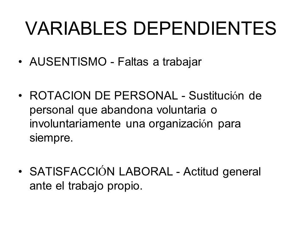SATISFACCI Ó N LABORAL ACTITUD GENERAL DE UN INDIVIDUO HACIA SU TRABAJO.