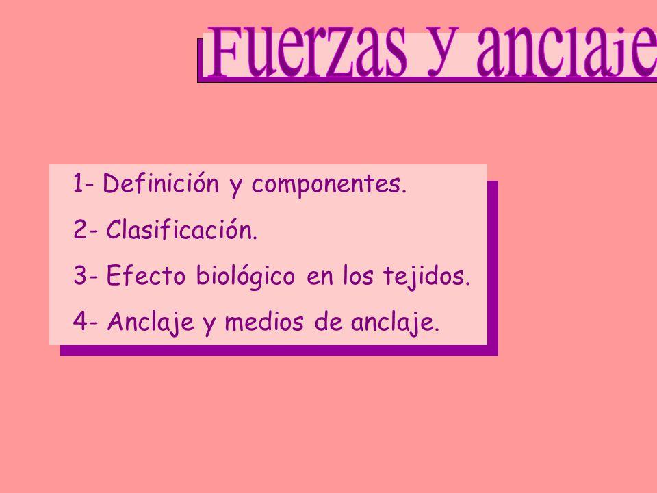 1- Definición y componentes. 2- Clasificación. 3- Efecto biológico en los tejidos. 4- Anclaje y medios de anclaje.