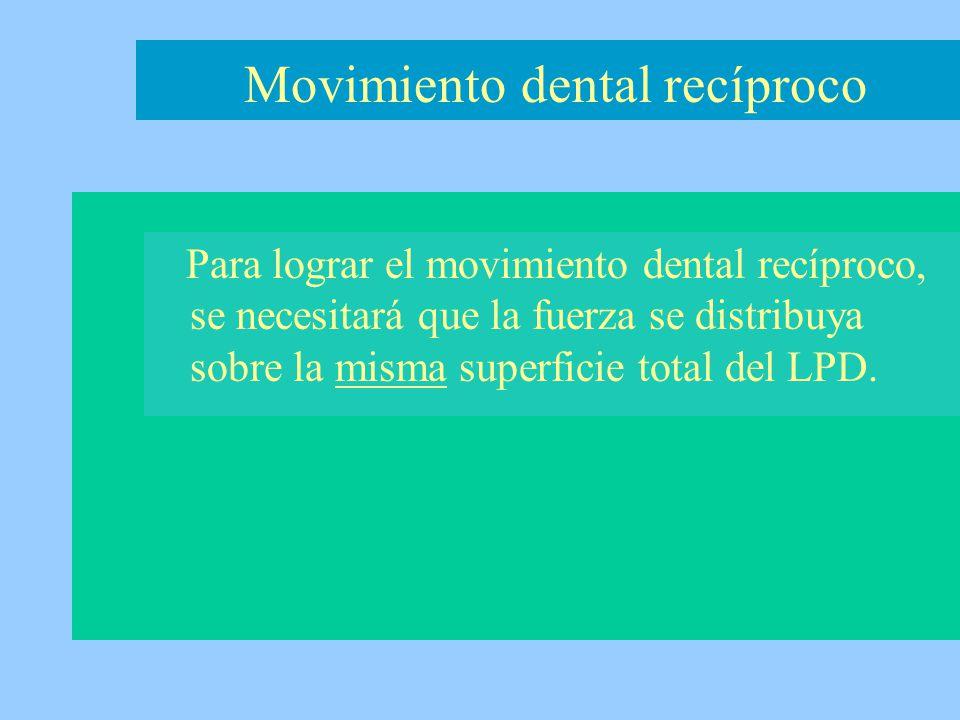 Para lograr el movimiento dental recíproco, se necesitará que la fuerza se distribuya sobre la misma superficie total del LPD. Movimiento dental recíp