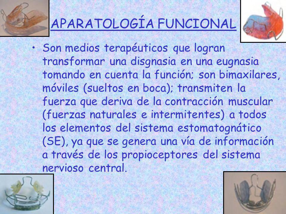 APARATOLOGÍA FUNCIONAL Son medios terapéuticos que logran transformar una disgnasia en una eugnasia tomando en cuenta la función; son bimaxilares, móv