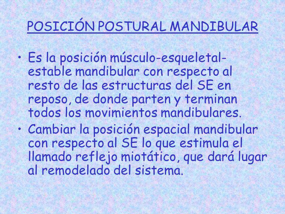 POSICIÓN POSTURAL MANDIBULAR Es la posición músculo-esqueletal- estable mandibular con respecto al resto de las estructuras del SE en reposo, de donde