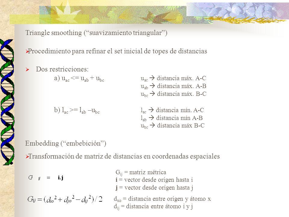 Triangle smoothing (suavizamiento triangular) Procedimiento para refinar el set inicial de topes de distancias Dos restricciones: a) u ac <= u ab + u