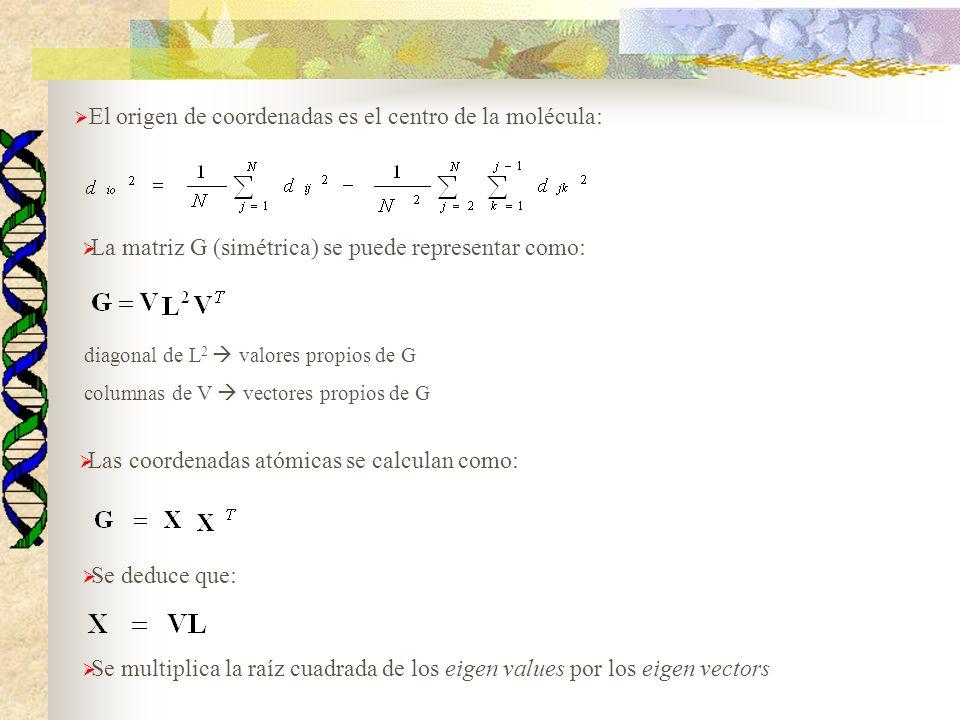 El origen de coordenadas es el centro de la molécula: La matriz G (simétrica) se puede representar como: diagonal de L 2 valores propios de G columnas