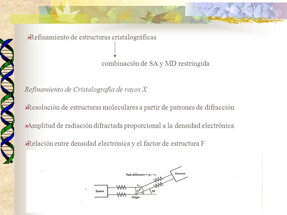 Refinamiento de estructuras cristalográficas combinación de SA y MD restringida Refinamiento de Cristalografía de rayos X Resolución de estructuras mo