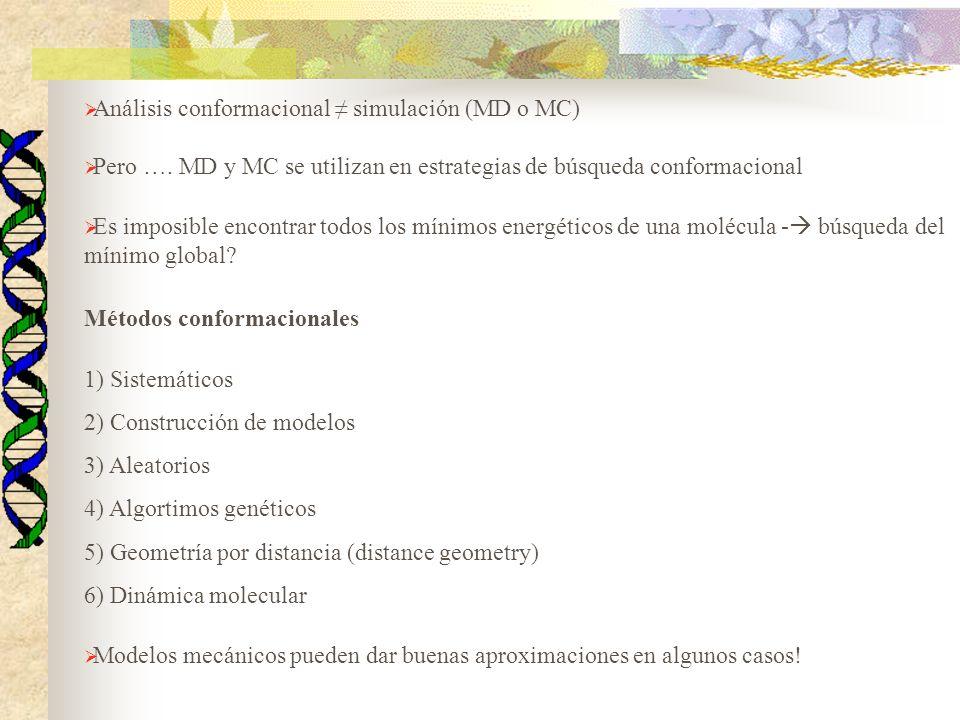 Análisis conformacional simulación (MD o MC) Pero …. MD y MC se utilizan en estrategias de búsqueda conformacional Es imposible encontrar todos los mí