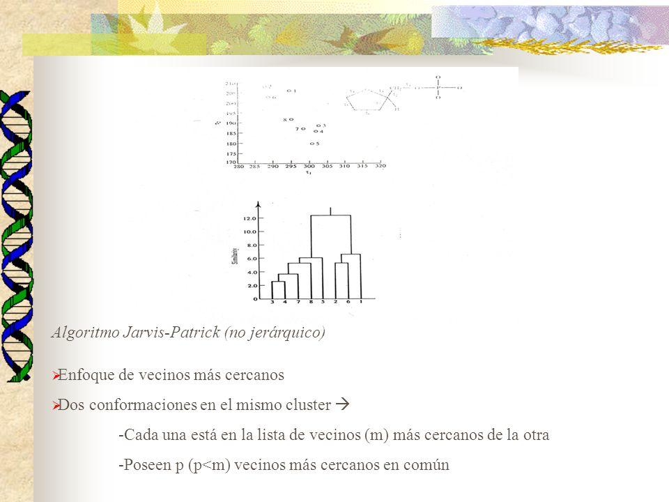 Algoritmo Jarvis-Patrick (no jerárquico) Enfoque de vecinos más cercanos Dos conformaciones en el mismo cluster -Cada una está en la lista de vecinos