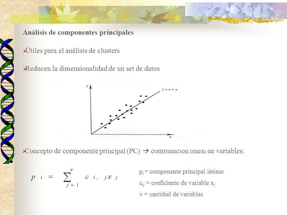 Análisis de componentes principales Útiles para el análisis de clusters Reducen la dimensionalidad de un set de datos p i = componente principal iésim
