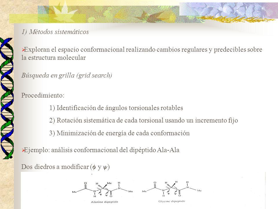 1) Métodos sistemáticos Exploran el espacio conformacional realizando cambios regulares y predecibles sobre la estructura molecular Búsqueda en grilla