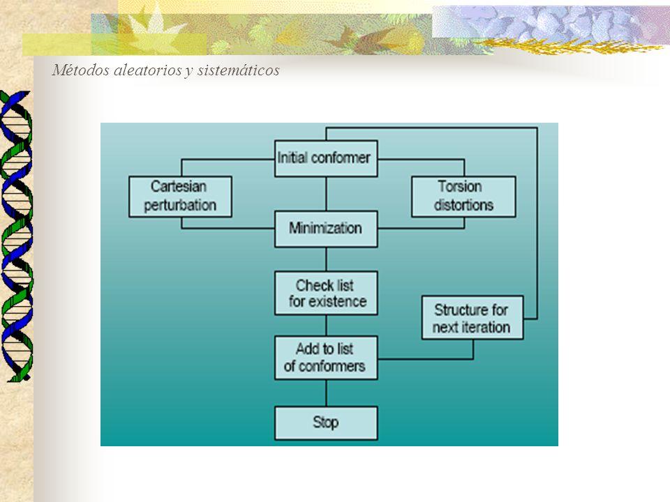 Métodos aleatorios y sistemáticos
